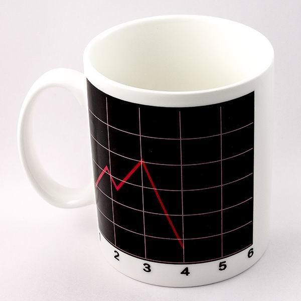 кружка хамелеон график акций купить
