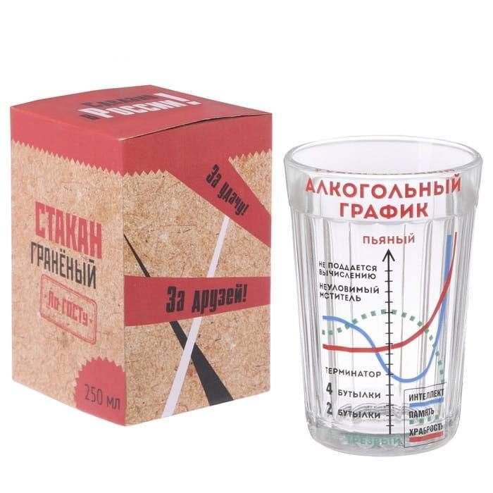 Подарочный граненый стакан 'Алкогольный график' купить