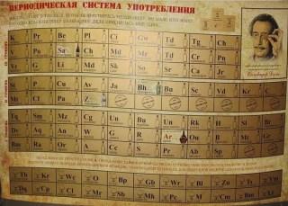 Комплект «Периодическая система употребления+камни для виски» купить +375447651009